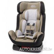 5e3a50d167e Autokrēsliņi 0-25 Kg cena no 89.00 € - Salidzini.lv